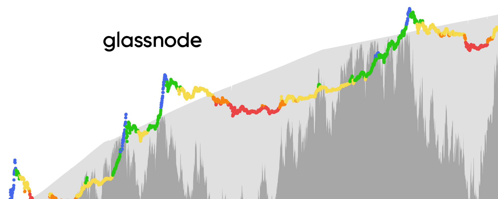 Glassnode Insights | Dissecting Bitcoin's Unrealised On–Chain P/L