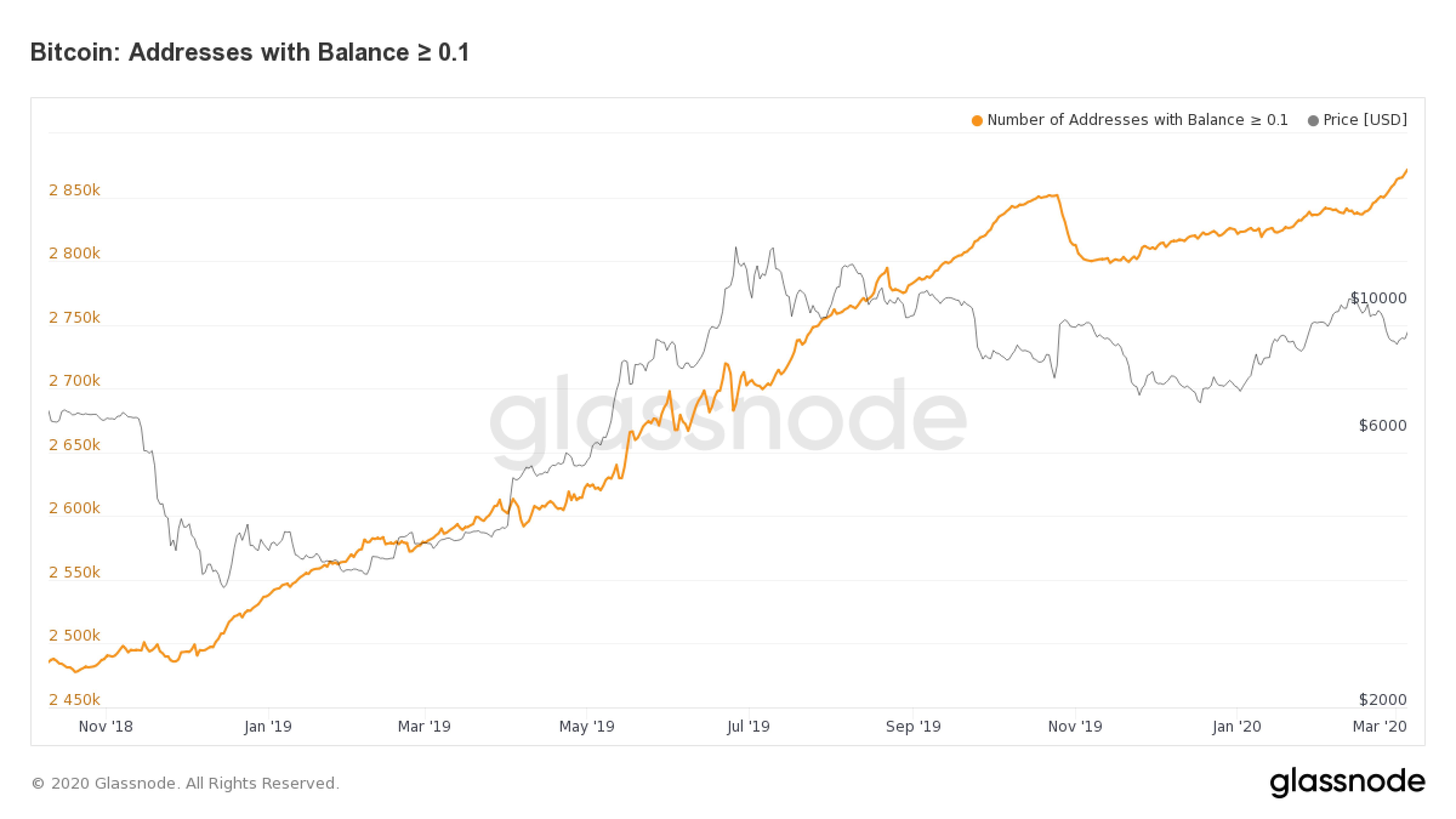 utxo bitcoin alibaba bitcoin miner