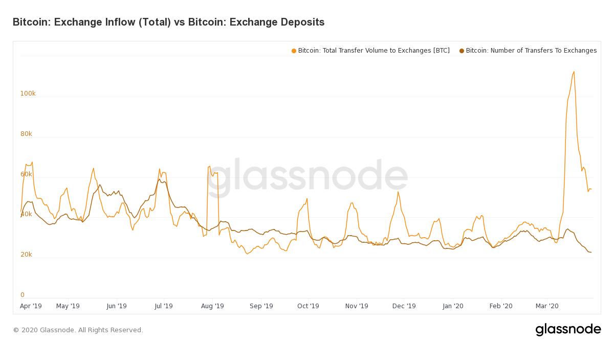 bitcoin pool összehasonlítás bitcoin kert