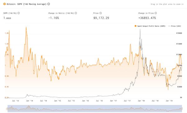 btc oras bitcoin mokėjimo terminalas